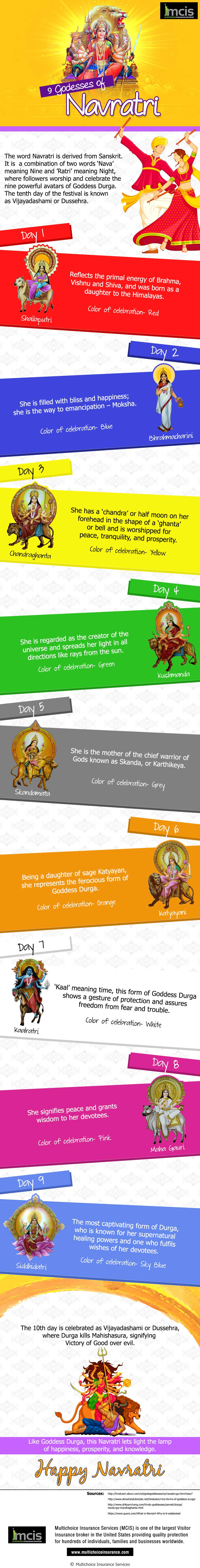 9 godesses of navratri